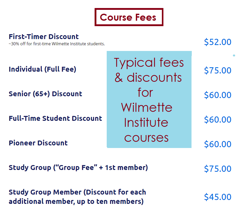 Typical fees and discounts for 2020