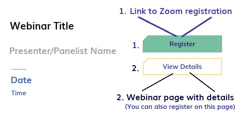 Webinar registration button screenshot (annotated)